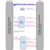 Google /Coral 5Mpix CAMERA MODULE, Omnivision OV5645 (212-193575000442)