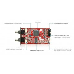 LabNation SmartScope - Scope, Logic Analyzer, Wave Generator