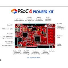 CY8CKIT-042 PSoC 4 Pioneer Kit Development Platform