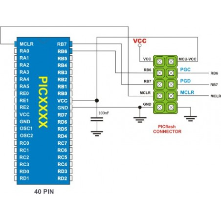 PICFlash In-System Programmer/In-Circuit Debugger