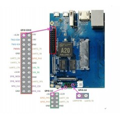 BPI-R1 Banana Pi Open-source router 300Mbps Wireless N