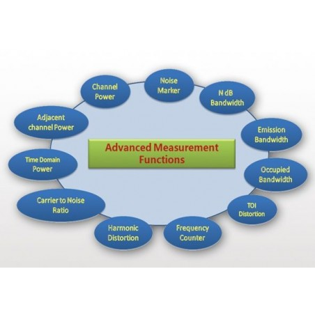 DSA800-AMK Advanced Measurement Kit for DSA815 only (RIGOL)
