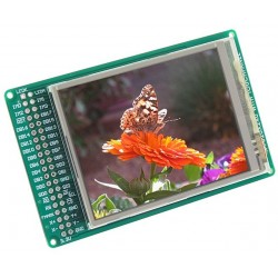 LCD OLED Display, LED, Laser